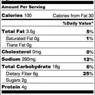  What if People came with Nutrition Labels?